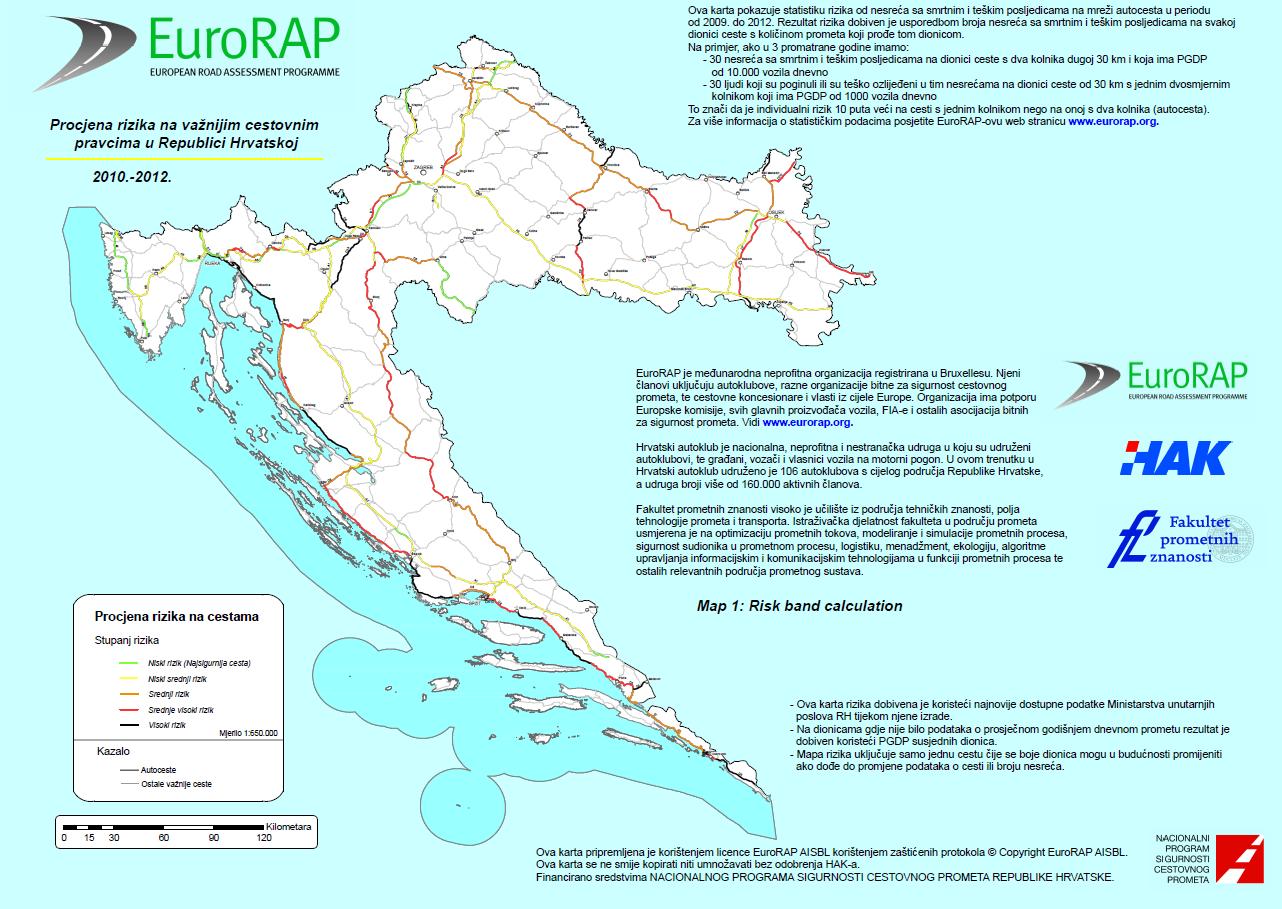 eurorap-velika